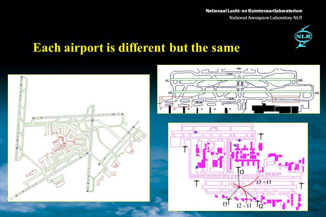 Nationaal Lucht- en Ruimtevaartlaboratorium National Aerospace Laboratory NLR DXXX-20A NLR departure sequencer The details of constraint reasoning