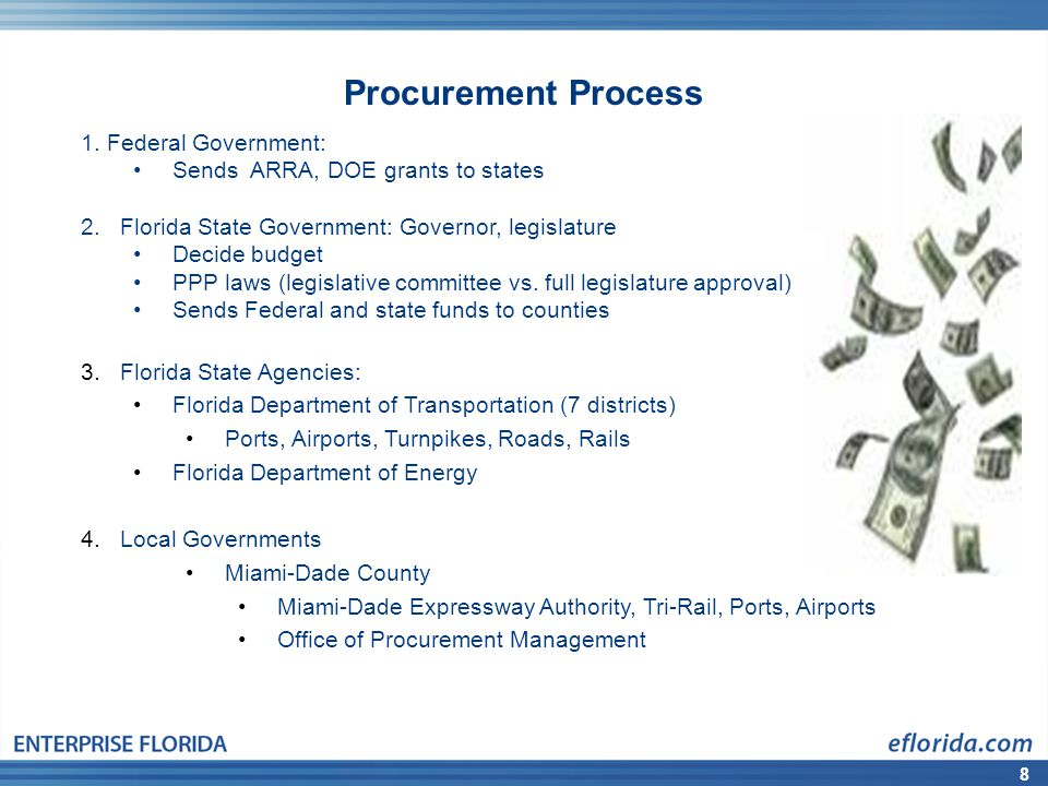 8 Procurement Process 1.
