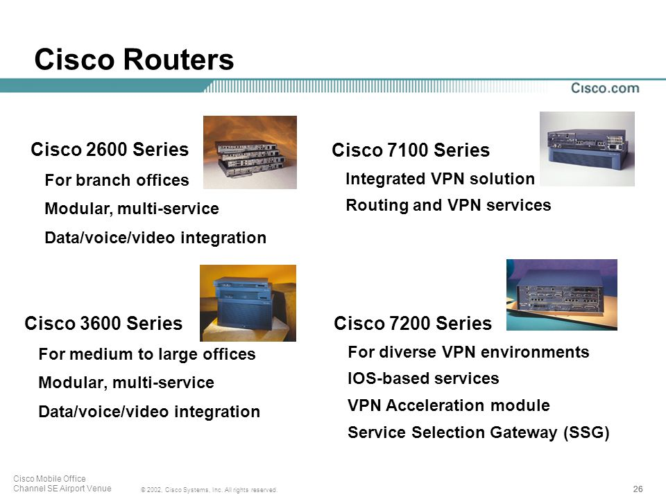 26 © 2002, Cisco Systems, Inc. All rights reserved. Cisco Mobile Office Channel SE Airport Venue Cisco Routers Cisco 3600 Series For medium to large o