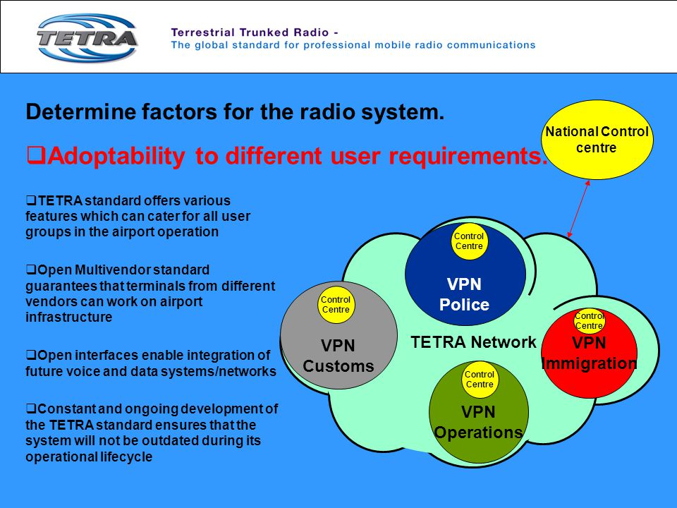 Adoptability to different user requirements. Determine factors for the radio system. TETRA Network VPN Police VPN Customs VPN Immigration VPN Operatio