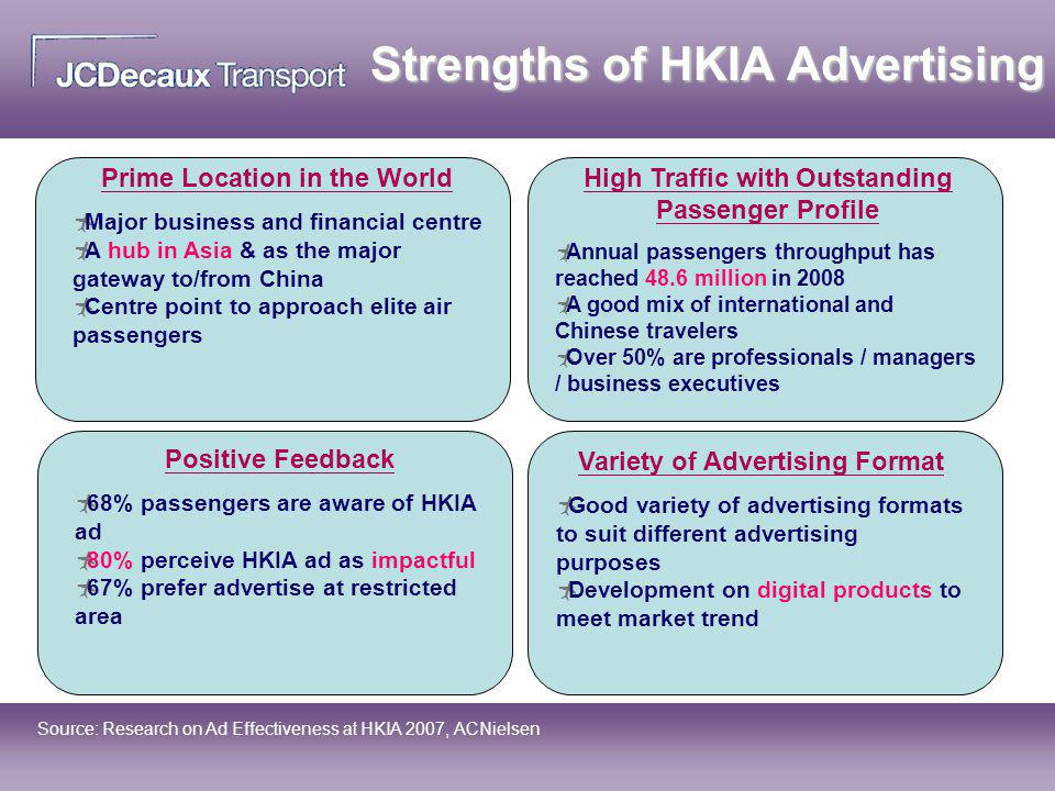 Strengths of HKIA Advertising Prime Location in the World Major business and financial centre A hub in Asia & as the major gateway to/from China Centr