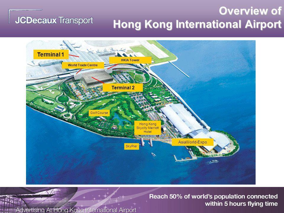 Overview of Hong Kong International Airport Terminal 1 Golf Course Hong Kong Skycity Marriott Hotel SkyPier AsiaWorld-Expo Terminal 2 HKIA Tower World