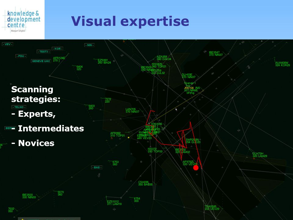 Amsterdam Airport Schiphol 16 Visual expertise Scanning strategies: - Experts, - Intermediates - Novices