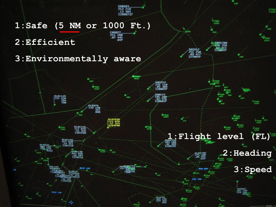 Amsterdam Airport Schiphol 4 1:Safe (5 NM or 1000 Ft.) 2:Efficient 3:Environmentally aware 1:Flight level (FL) 2:Heading 3:Speed