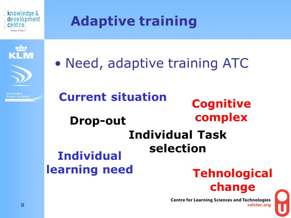 Amsterdam Airport Schiphol 8 Adaptive training Need, adaptive training ATC Individual Task selection Drop-out Individual learning need Cognitive complex Tehnological change Current situation