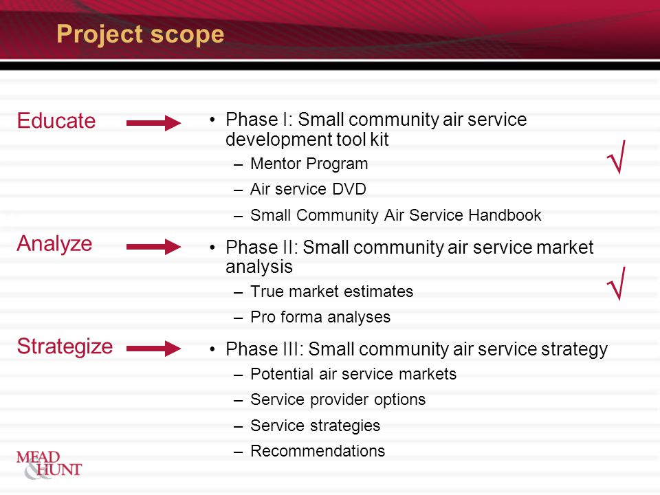 Project scope Phase I: Small community air service development tool kit –Mentor Program –Air service DVD –Small Community Air Service Handbook Phase II: Small community air service market analysis –True market estimates –Pro forma analyses Phase III: Small community air service strategy –Potential air service markets –Service provider options –Service strategies –Recommendations Educate Analyze Strategize
