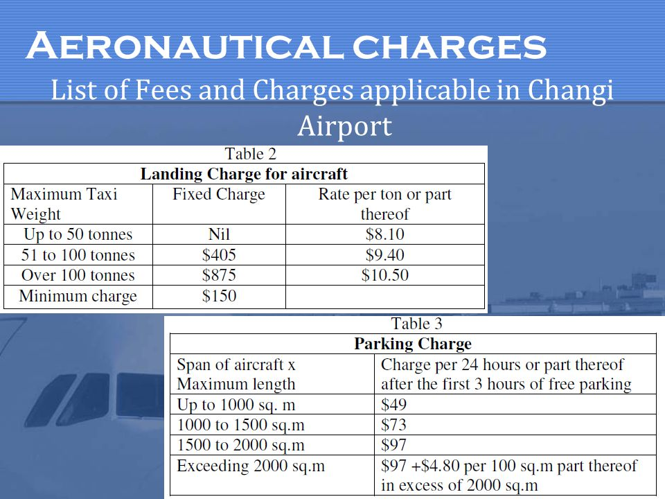 Aeronautical charges List of Fees and Charges applicable in Changi Airport