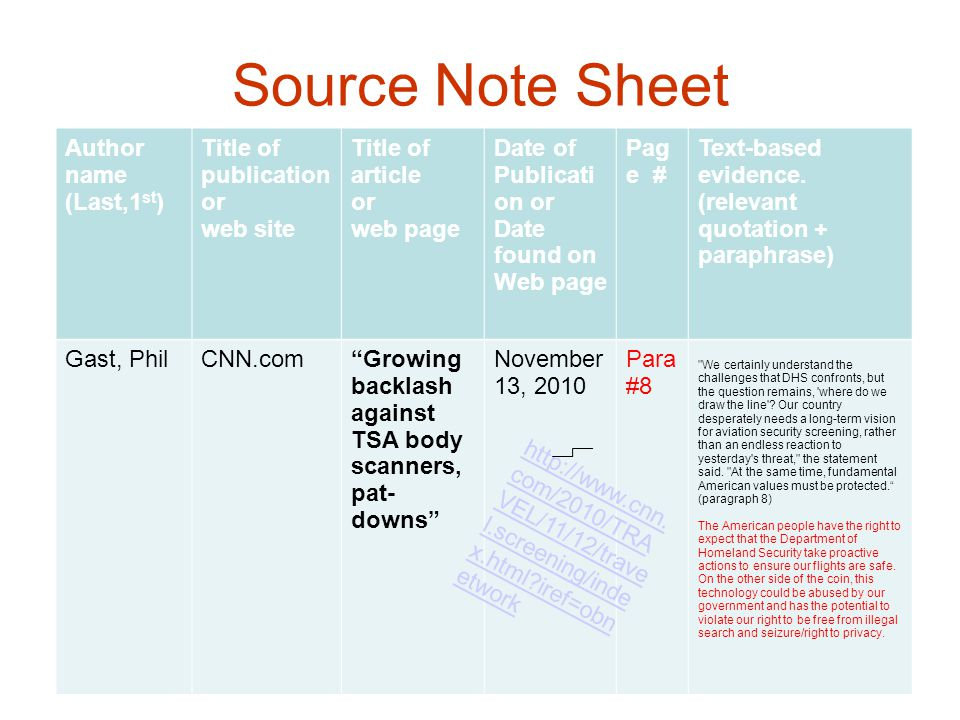Source Note Sheet Author name (Last,1 st ) Title of publication or web site Title of article or web page Date of Publicati on or Date found on Web page Pag e # Text-based evidence.