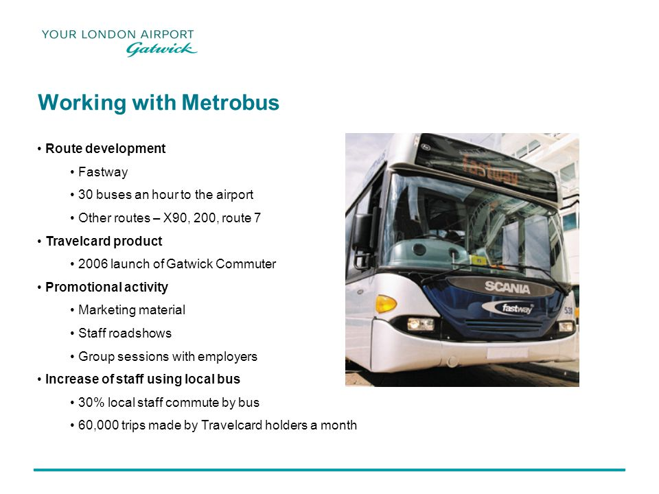 Working with Metrobus Route development Fastway 30 buses an hour to the airport Other routes – X90, 200, route 7 Travelcard product 2006 launch of Gatwick Commuter Promotional activity Marketing material Staff roadshows Group sessions with employers Increase of staff using local bus 30% local staff commute by bus 60,000 trips made by Travelcard holders a month
