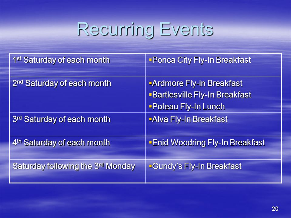 20 Recurring Events 1 st Saturday of each month Ponca City Fly-In Breakfast Ponca City Fly-In Breakfast 2 nd Saturday of each month Ardmore Fly-in Breakfast Ardmore Fly-in Breakfast Bartlesville Fly-In Breakfast Bartlesville Fly-In Breakfast Poteau Fly-In Lunch Poteau Fly-In Lunch 3 rd Saturday of each month Alva Fly-In Breakfast Alva Fly-In Breakfast 4 th Saturday of each month Enid Woodring Fly-In Breakfast Enid Woodring Fly-In Breakfast Saturday following the 3 rd Monday Gundys Fly-In Breakfast Gundys Fly-In Breakfast
