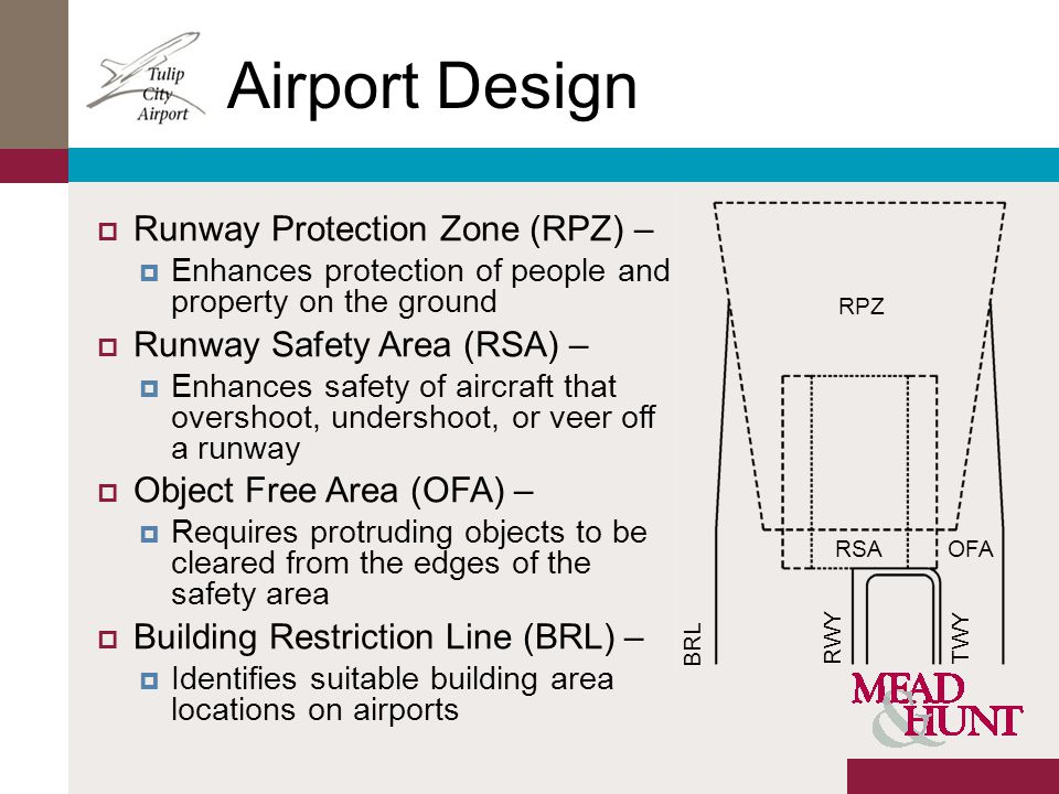 Airport Design Runway Protection Zone (RPZ) – Enhances protection of people and property on the ground Runway Safety Area (RSA) – Enhances safety of aircraft that overshoot, undershoot, or veer off a runway Object Free Area (OFA) – Requires protruding objects to be cleared from the edges of the safety area Building Restriction Line (BRL) – Identifies suitable building area locations on airports RPZ RSA OFA BRL RWY TWY