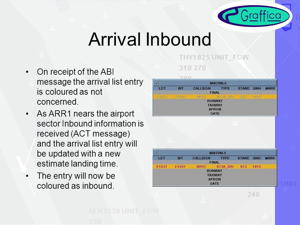 Arrival Inbound On receipt of the ABI message the arrival list entry is coloured as not concerned.