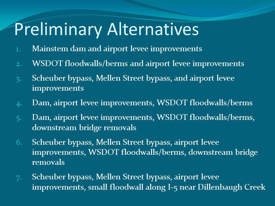 OFM Alternatives A.