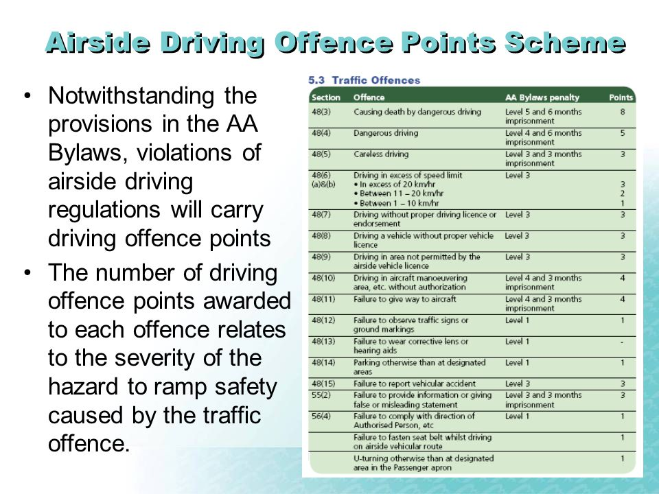 Notwithstanding the provisions in the AA Bylaws, violations of airside driving regulations will carry driving offence points The number of driving offence points awarded to each offence relates to the severity of the hazard to ramp safety caused by the traffic offence.