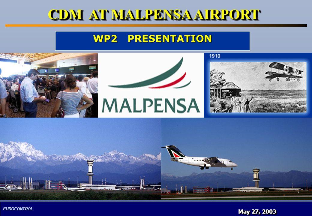 EUROCONTROL CDM AT MALPENSA AIRPORT May 27, 2003 WP2 PRESENTATION