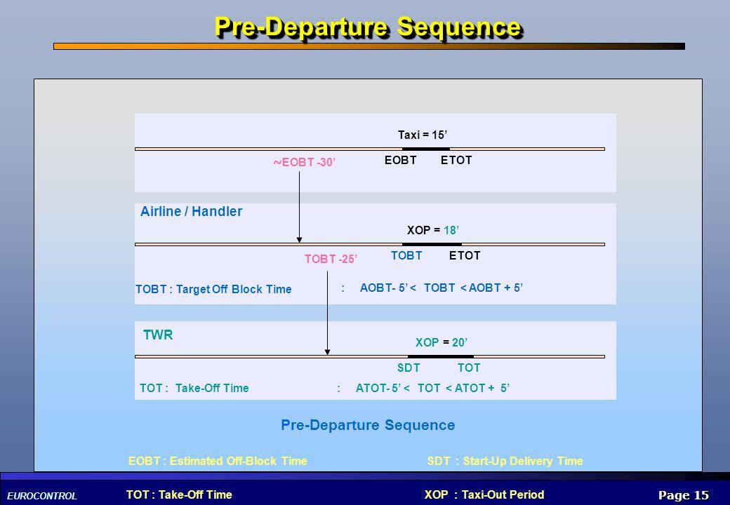 EUROCONTROL Page 15 EOBT ETOT Taxi = 15 SDT TOT XOP = 20 TWR TOBT ETOT XOP = 18 Airline / Handler TOBT : Target Off Block Time ~ EOBT -30 : AOBT- 5 <