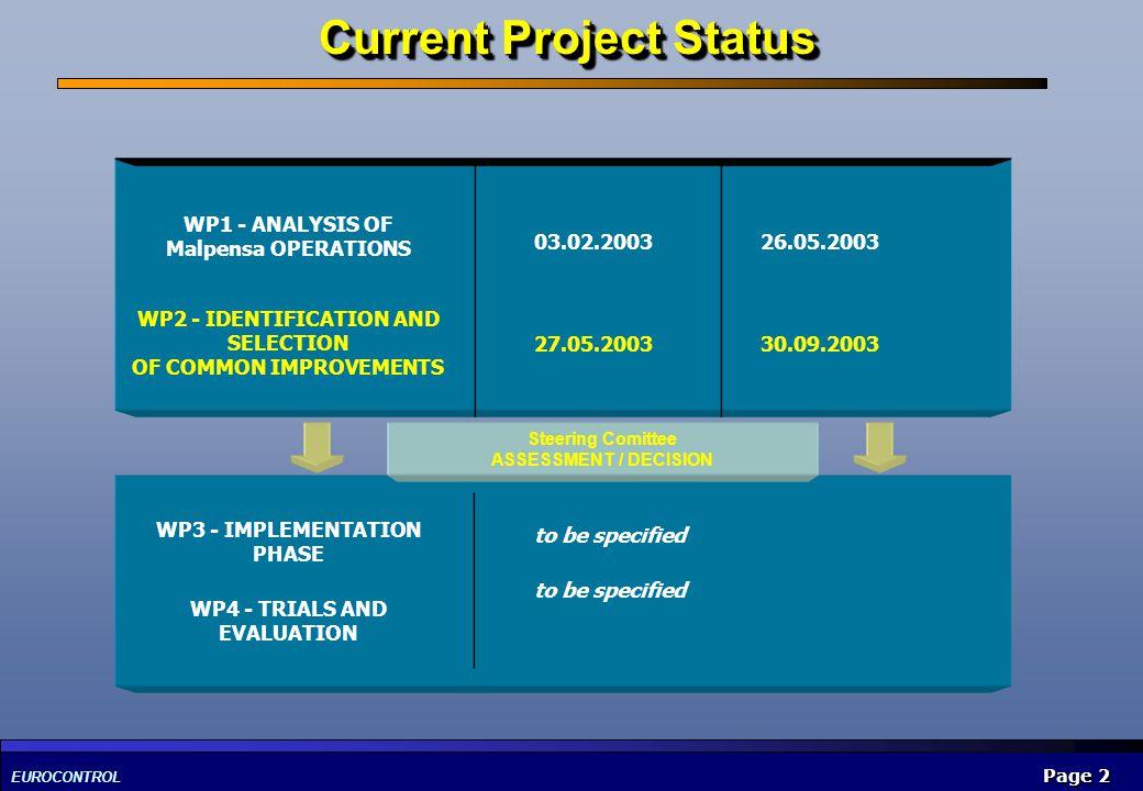 EUROCONTROL Page 23 Airport CDM VANTAA & ARLANDA Airport CDM VANTAA & ARLANDA WP2 : Proposals
