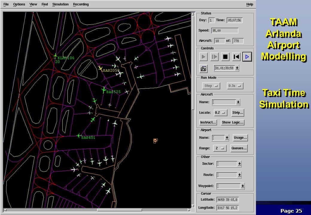 EUROCONTROL Page 25 TAAMArlandaAirportModellingTAAMArlandaAirportModelling Taxi Time Simulation Simulation