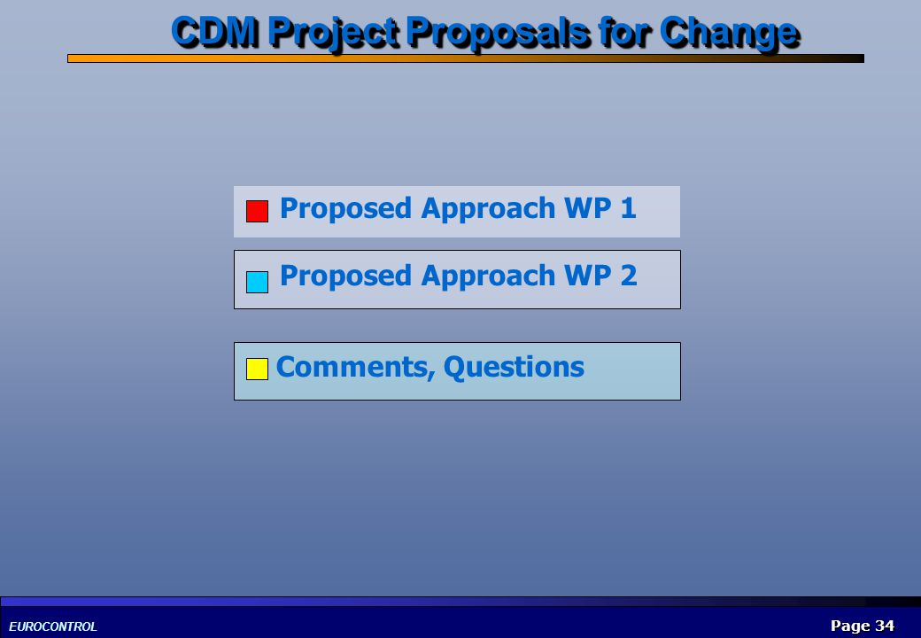 EUROCONTROL Page 34 Proposed Approach WP 1 Proposed Approach WP 2 Comments, Questions CDM Project Proposals for Change CDM Project Proposals for Chang