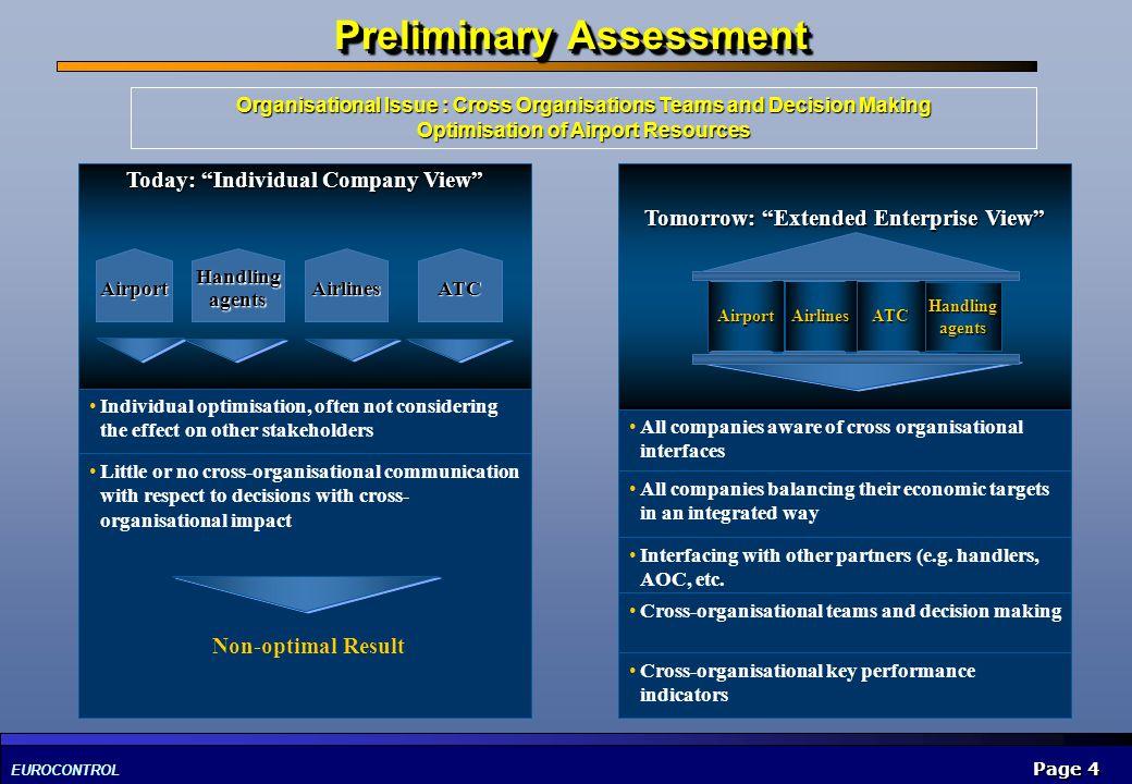 EUROCONTROL Page 15 EOBT ETOT Taxi = 15 SDT TOT XOP = 20 TWR TOBT ETOT XOP = 18 Airline / Handler TOBT : Target Off Block Time ~ EOBT -30 : AOBT- 5 < TOBT < AOBT + 5 Pre-Departure Sequence TOT : Take-Off Time : ATOT- 5 < TOT < ATOT + 5 TOBT -25 Pre-Departure Sequence TOT : Take-Off Time XOP : Taxi-Out Period EOBT : Estimated Off-Block Time SDT : Start-Up Delivery Time