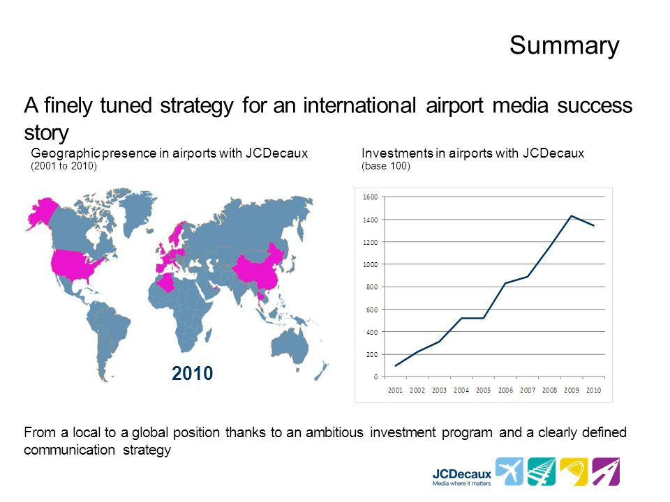 Summary A finely tuned strategy for an international airport media success story From a local to a global position thanks to an ambitious investment p