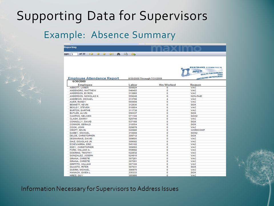 Supporting Data for Supervisors Example: Absence Summary Information Necessary for Supervisors to Address Issues