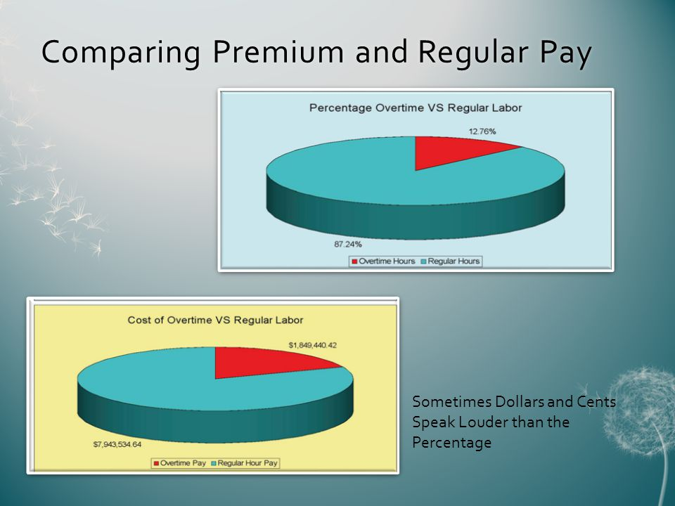 Comparing Premium and Regular PayComparing Premium and Regular Pay Sometimes Dollars and Cents Speak Louder than the Percentage