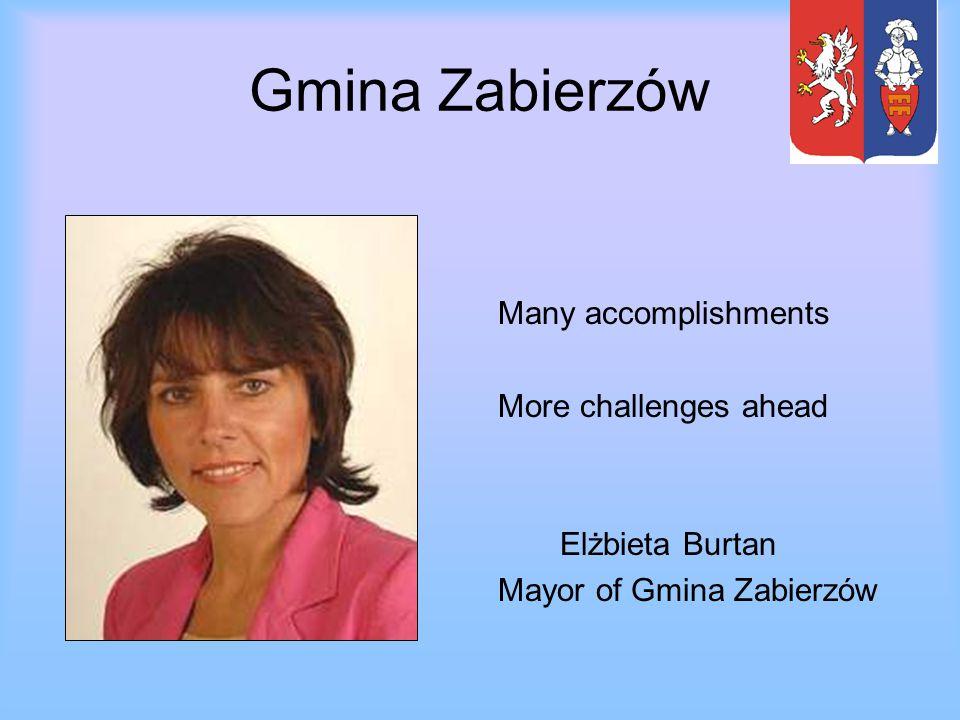 Gmina Zabierzów Many accomplishments More challenges ahead Elżbieta Burtan Mayor of Gmina Zabierzów