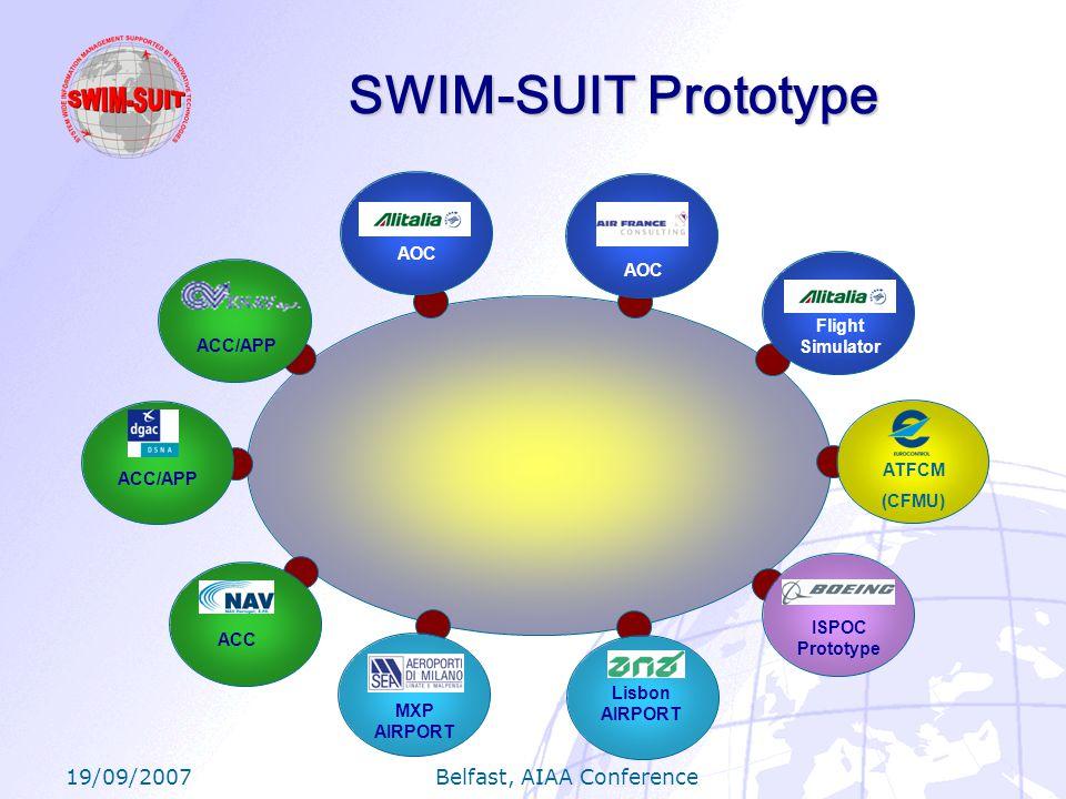 19/09/2007 Belfast, AIAA Conference SWIM-SUIT Prototype AOC Flight Simulator MXP AIRPORT Lisbon AIRPORT ISPOC Prototype ATFCM (CFMU) ACC/APP ACC ACC/APP