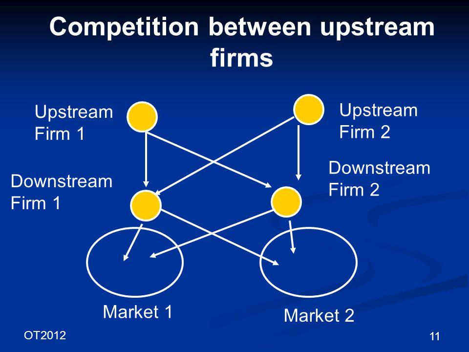OT2012 11 Competition between upstream firms Upstream Firm 1 Downstream Firm 1 Market 1 Downstream Firm 2 Market 2 Upstream Firm 2