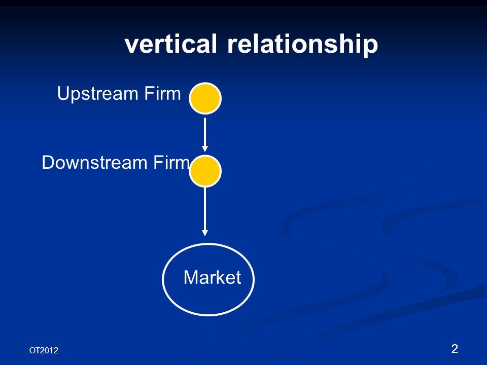 OT2012 2 vertical relationship Upstream Firm Downstream Firm Market