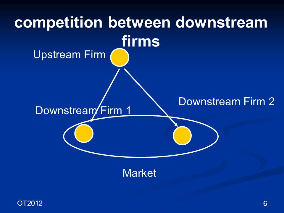OT2012 7 competition between downstream firms Suppose that the upstream firm set the unit part is equal to the marginal cost.