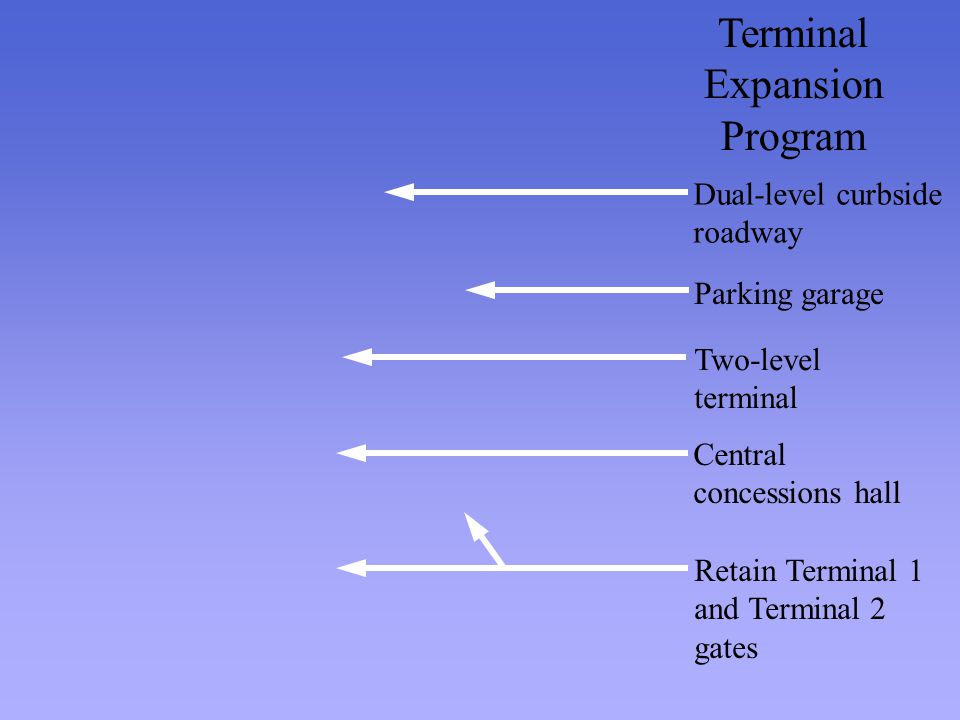 Terminal Expansion Program Parking garage Dual-level curbside roadway Two-level terminal Retain Terminal 1 and Terminal 2 gates Central concessions ha