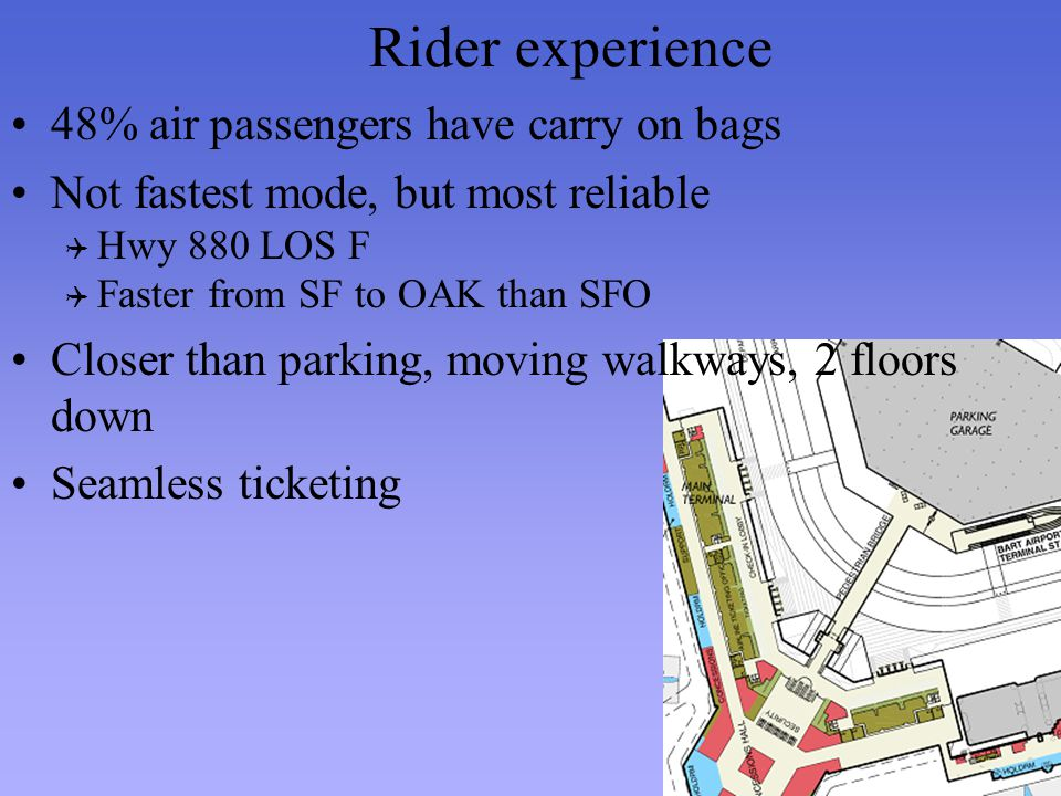 Rider experience 48% air passengers have carry on bags Not fastest mode, but most reliable Hwy 880 LOS F Faster from SF to OAK than SFO Closer than pa