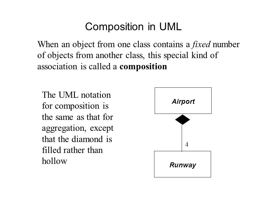 Composition in UML When an object from one class contains a fixed number of objects from another class, this special kind of association is called a c