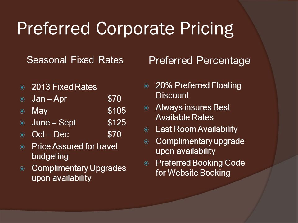 Preferred Corporate Pricing Seasonal Fixed Rates 2013 Fixed Rates Jan – Apr$70 May$105 June – Sept$125 Oct – Dec$70 Price Assured for travel budgeting