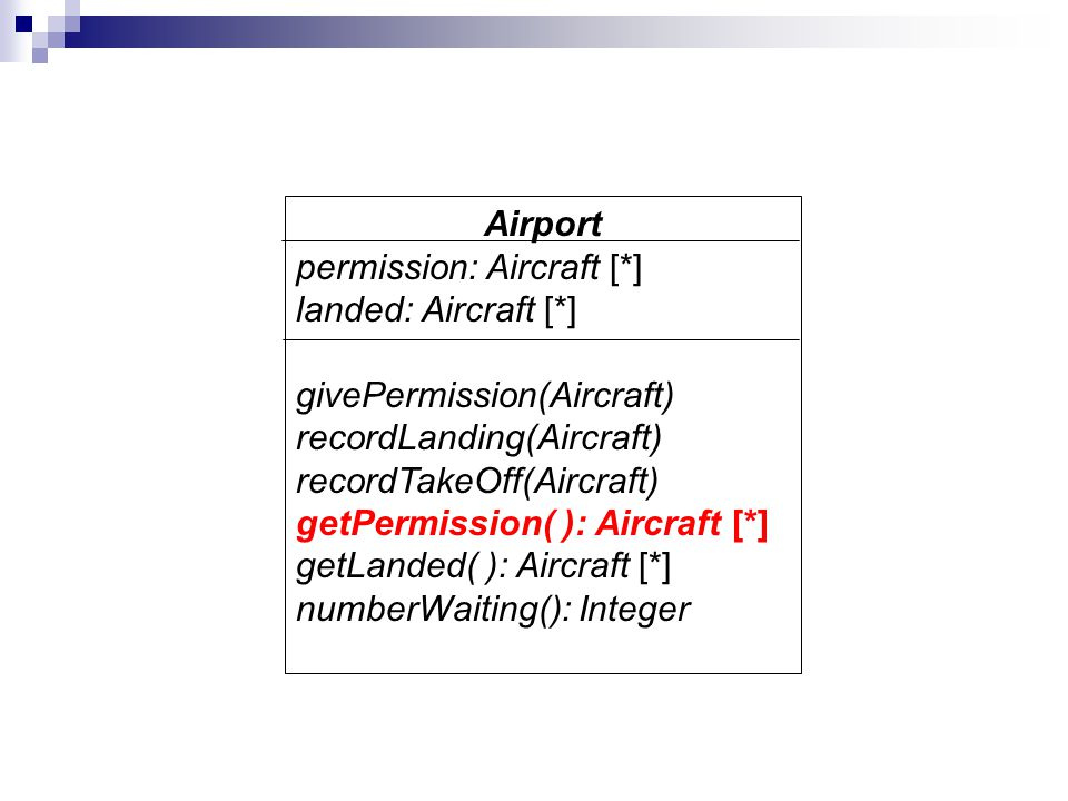 Airport permission: Aircraft [*] landed: Aircraft [*] givePermission(Aircraft) recordLanding(Aircraft) recordTakeOff(Aircraft) getPermission( ): Aircr