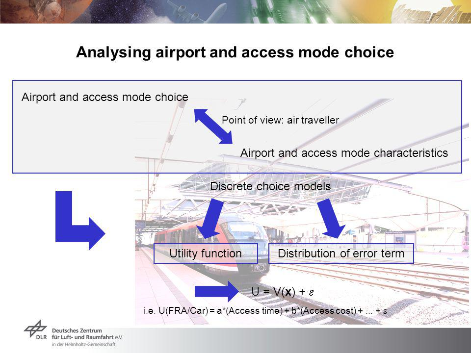 Analysing airport and access mode choice Airport and access mode choice Airport and access mode characteristics Point of view: air traveller Discrete choice models Utility functionDistribution of error term U = V(x) + i.e.