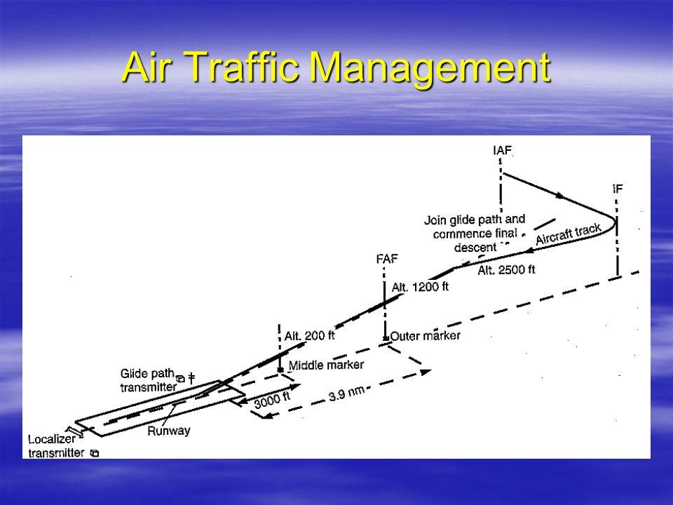 Air Traffic Management