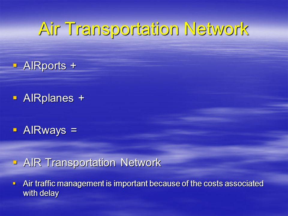 Air Transportation Network AIRports + AIRports + AIRplanes + AIRplanes + AIRways = AIRways = AIR Transportation Network AIR Transportation Network Air