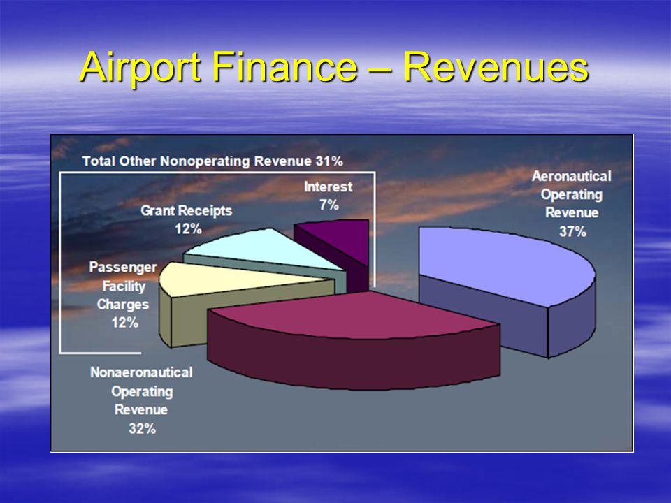 Airport Finance – Revenues