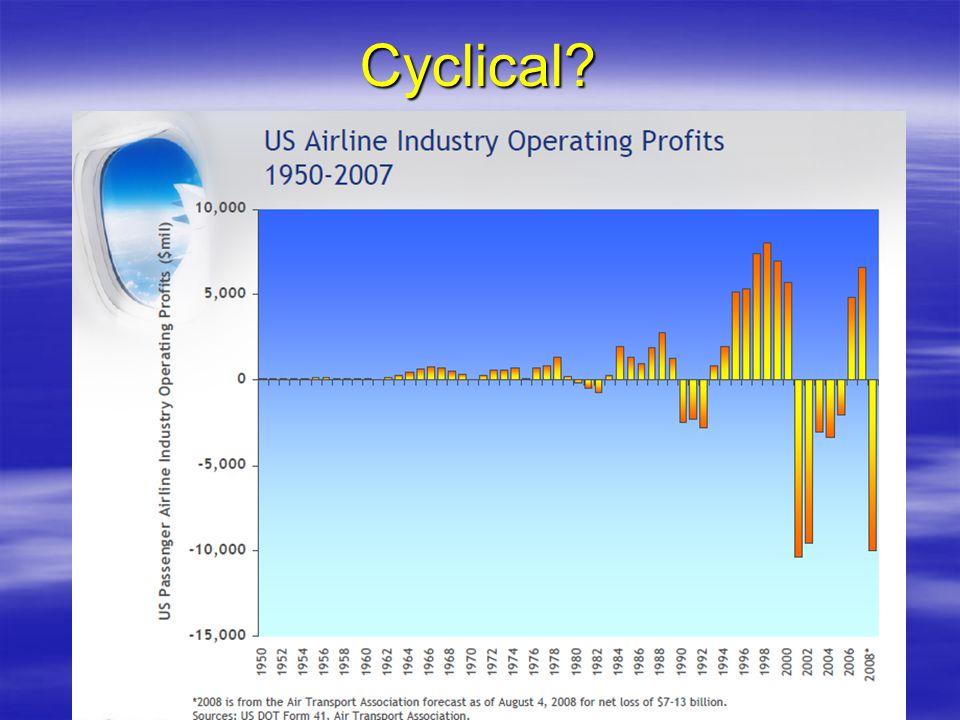Cyclical?