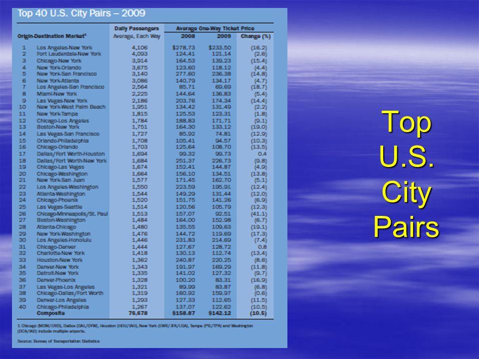 Top U.S. City Pairs