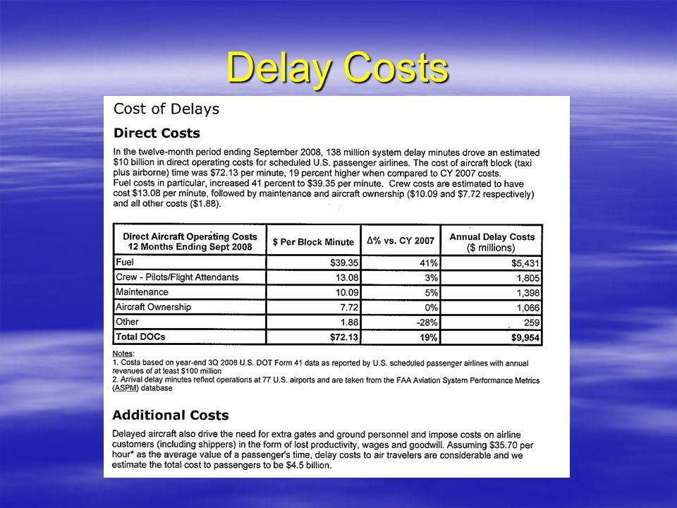 Delay Costs