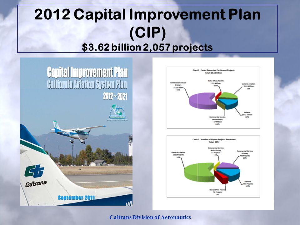 Caltrans Division of Aeronautics 2012 Capital Improvement Plan (CIP) $3.62 billion 2,057 projects