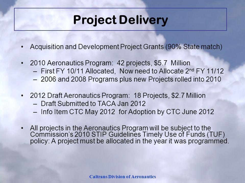 Caltrans Division of Aeronautics Acquisition and Development Project Grants (90% State match) 2010 Aeronautics Program: 42 projects, $5.7 Million –Fir