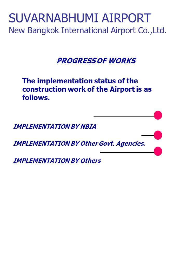 PROGRESS OF WORKS The implementation status of the construction work of the Airport is as follows.