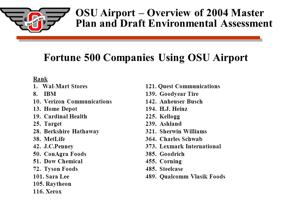 OSU Airport – Overview of 2004 Master Plan and Draft Environmental Assessment Local Companies Using OSU Airport Advanced Drainage Honda Pacer Global Linguistics Cameron Mitchell Restaurants Jack Nicklaus Enterprise Panera Cardinal Health (19) Kittles Puritan Foods Care Works of Ohio Krispy Kreme Quick Crete Charles Penzone LabCorp (572) R.C.