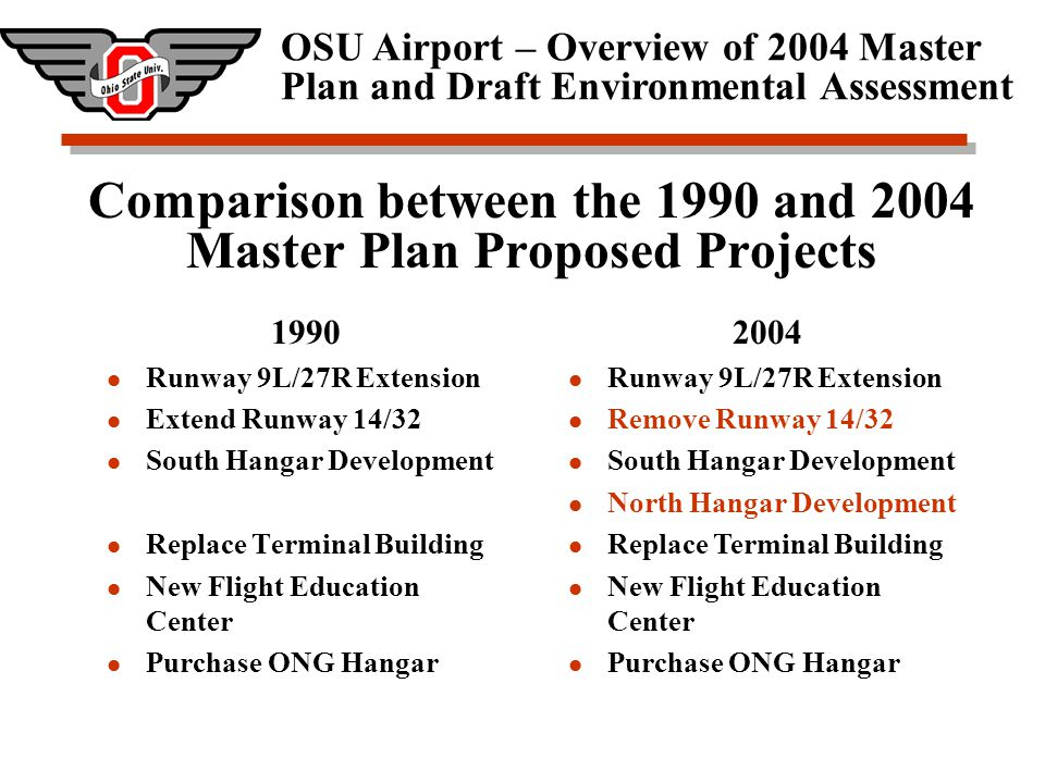 OSU Airport – Overview of 2004 Master Plan and Draft Environmental Assessment Primary Runway Extension Description: Extend Runway 9L/27R to 6,000 feet, Add ILS Issues:Current number of operations exceeds FAA threshold for a 6000 runway for critical aircraft Benefits:Per FAA guidelines, provide operational safety for corporate jet aircraft Improve service to airport customers and community Enhance airport operational safety for student pilots Impacts:Slight increase in aircraft operations Funding:FAA 90%, Airport 10%