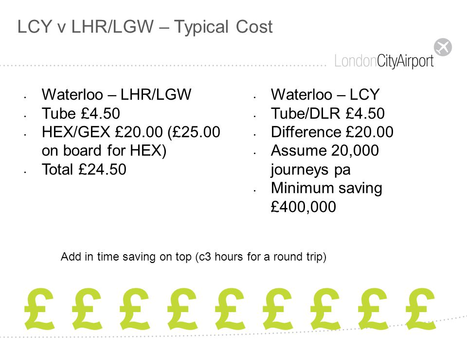 LCY v LHR/LGW – Typical Cost Waterloo – LHR/LGW Tube £4.50 HEX/GEX £20.00 (£25.00 on board for HEX) Total £24.50 Waterloo – LCY Tube/DLR £4.50 Differe